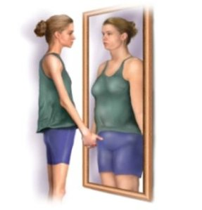 menopause express body image